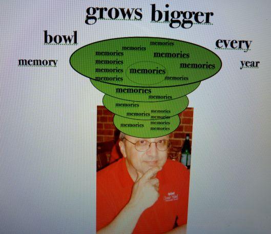 memory bowl 2